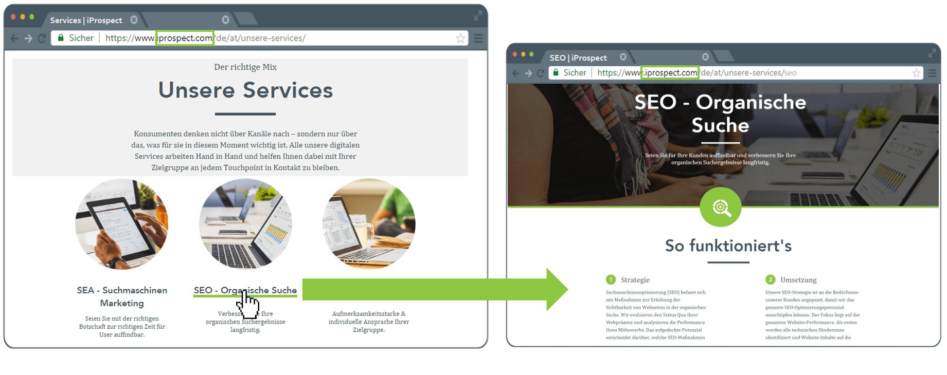 Interne Links, die im Rahmen einer Domain zur einer anderen Landingpage der Domain führen.