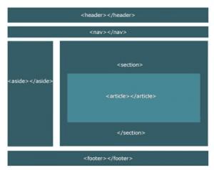 html5 maquetado nuevas etiquetas
