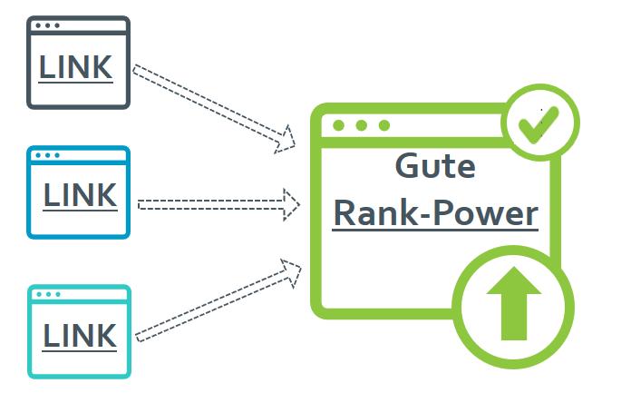 Seiten, die viele externe Links erhalten, haben in der Regel eine starke Autorität, die im Rahmen einer internen Linkstrategie gutes Rank-Power Tool sein kann.