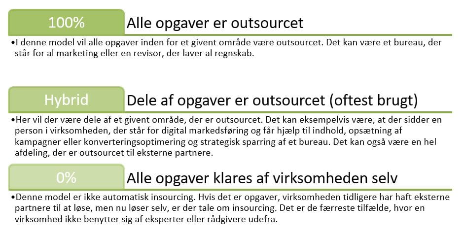 Outsourcing - tre typiske modeller