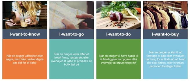 Mikro Moments - I-want-to-know, -go, -do og -buy