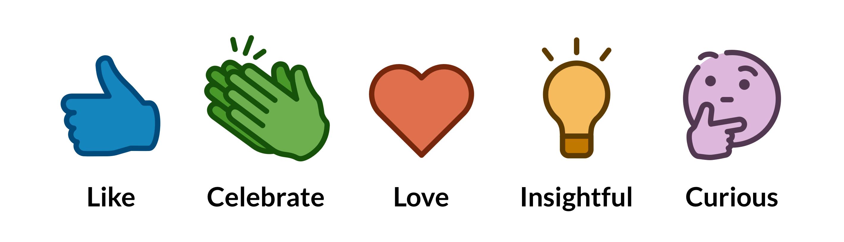 Linkedinin viisi reaktiota