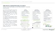 Modulüberblick Digital Marketing Health Check