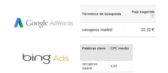 Siete diferencias entre Bing Ads y Google Adwords