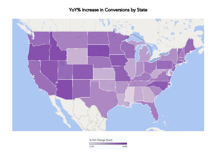 Western states saw larger growth in conversions YoY compared to the rest of the U.S. due to their time zones