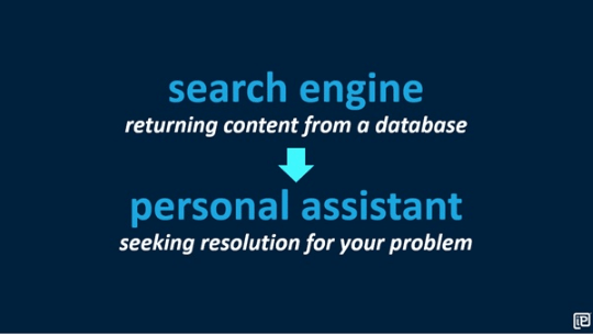 From search engine to personal assistant