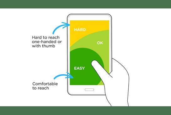 Eksempel på design-layout på mobilen i forhold til brugerens hånd