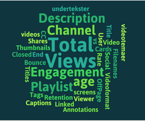 YouTube SEO - Word cloud