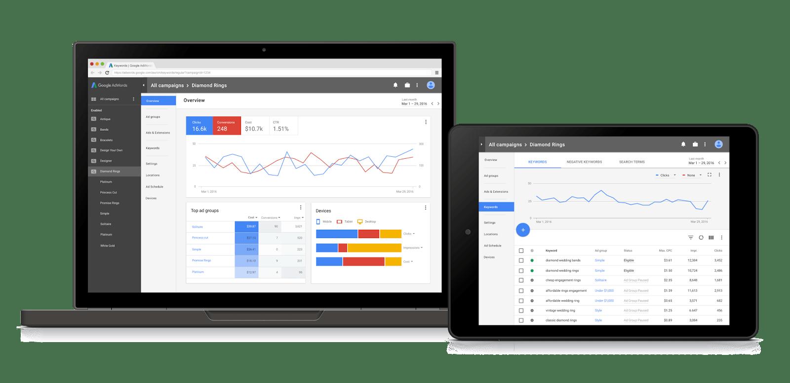 AdWords interface