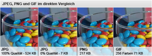 grafischer Vergleich zwischen JPG, GIF und PNG