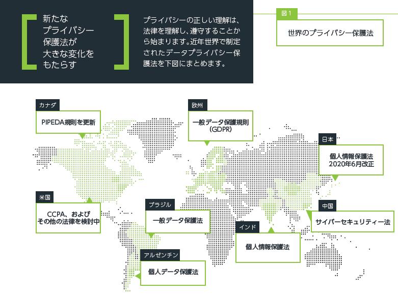 世界のデータプライバシーレギュレーションMAP